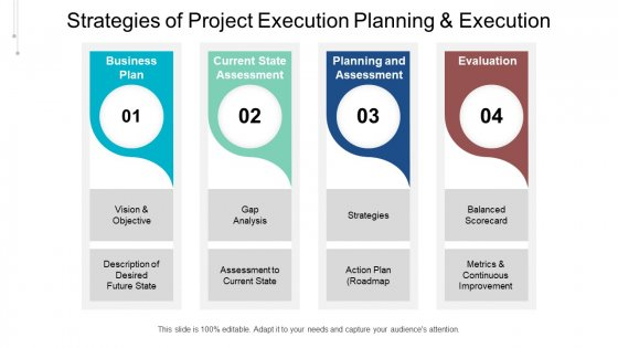 Strategies Of Project Execution Planning And Execution Ppt PowerPoint Presentation File Example File