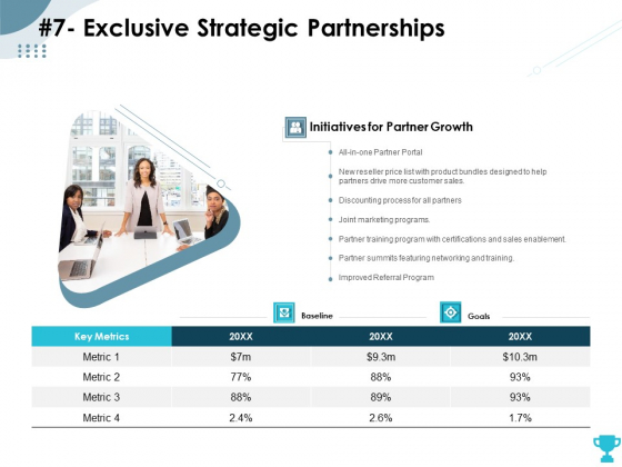 Strategies Take Your Retail Business Ahead Competition 7 Exclusive Strategic Partnerships Diagrams PDF