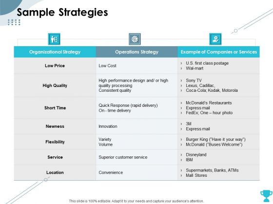 Strategies Take Your Retail Business Ahead Competition Sample Strategies Icons PDF