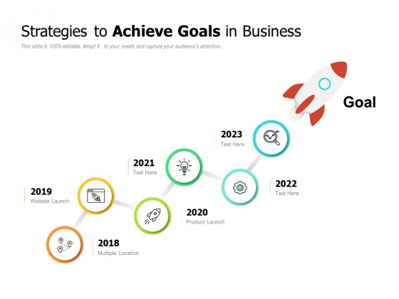 Strategies To Achieve Goals In Business Ppt PowerPoint Presentation Professional Background Designs