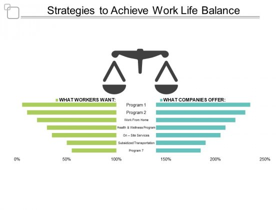 Work life balance PowerPoint templates, Slides and Graphics