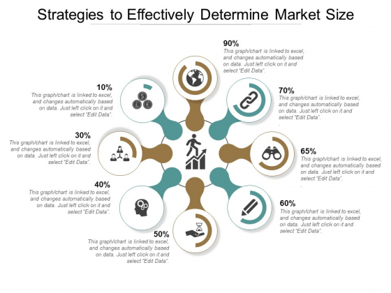 Strategies To Effectively Determine Market Size Ppt PowerPoint Presentation Pictures Model