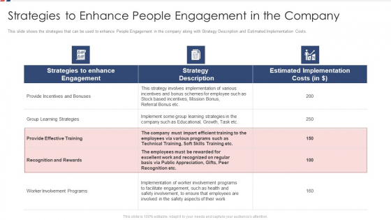 Strategies To Enhance People Engagement In The Company Ppt Gallery Structure PDF