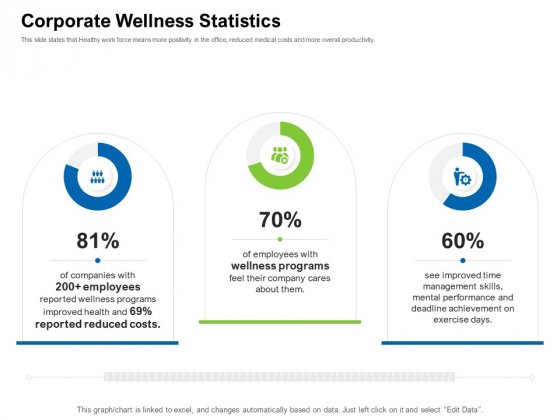 Strategies To Enter Physical Fitness Club Business Corporate Wellness Statistics Inspiration PDF