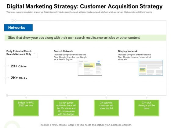 Strategies To Enter Physical Fitness Club Business Digital Marketing Strategy Customer Acquisition Strategy Clipart PDF