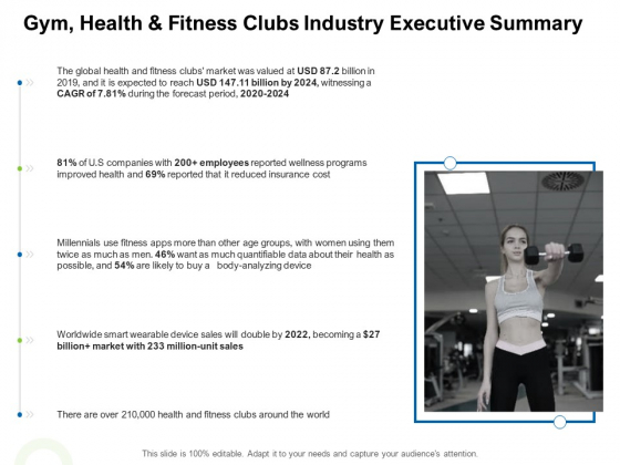 Strategies To Enter Physical Fitness Club Business Gym Health And Fitness Clubs Industry Executive Summary Infographics PDF