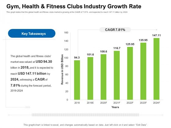 Strategies_To_Enter_Physical_Fitness_Club_Business_Gym_Health_And_Fitness_Clubs_Industry_Growth_Rate_Summary_PDF_Slide_1
