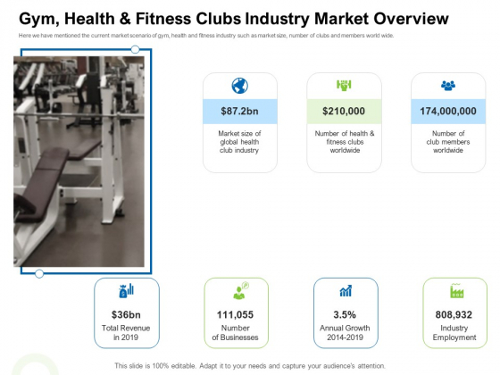 Strategies To Enter Physical Fitness Club Business Gym Health And Fitness Clubs Industry Market Overview Guidelines PDF