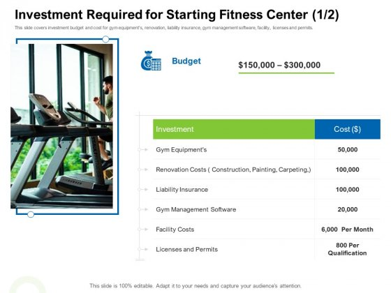 Strategies To Enter Physical Fitness Club Business Investment Required For Starting Fitness Center Cost Structure PDF