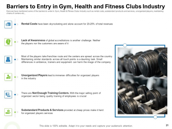 Strategies_To_Enter_Physical_Fitness_Club_Business_Ppt_PowerPoint_Presentation_Complete_Deck_With_Slides_Slide_21