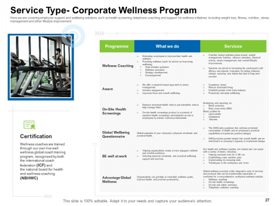 Strategies_To_Enter_Physical_Fitness_Club_Business_Ppt_PowerPoint_Presentation_Complete_Deck_With_Slides_Slide_27