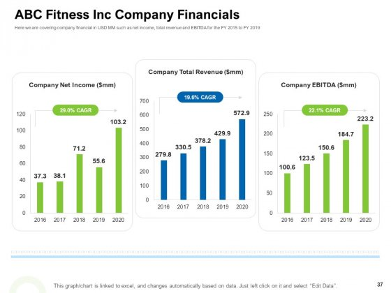 Strategies_To_Enter_Physical_Fitness_Club_Business_Ppt_PowerPoint_Presentation_Complete_Deck_With_Slides_Slide_37