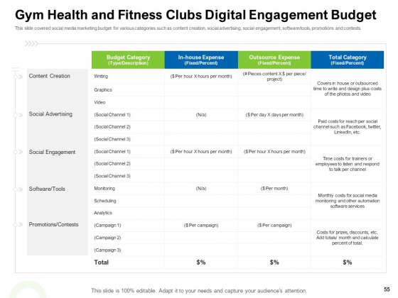 Strategies_To_Enter_Physical_Fitness_Club_Business_Ppt_PowerPoint_Presentation_Complete_Deck_With_Slides_Slide_55