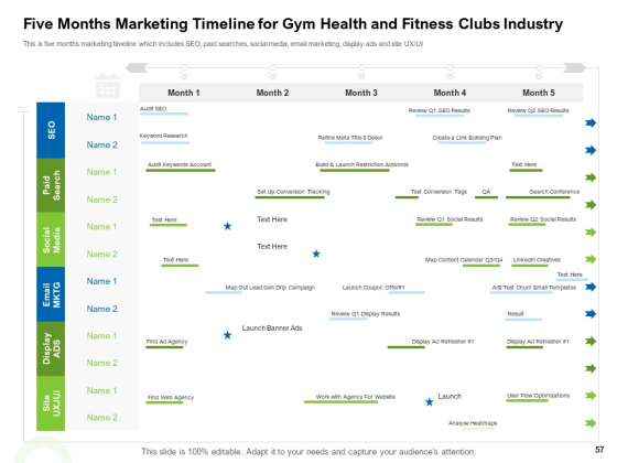 Strategies_To_Enter_Physical_Fitness_Club_Business_Ppt_PowerPoint_Presentation_Complete_Deck_With_Slides_Slide_57