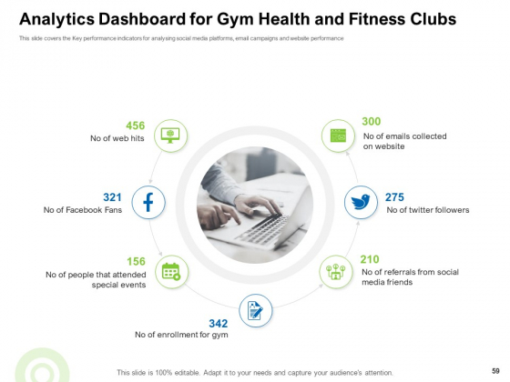 Strategies_To_Enter_Physical_Fitness_Club_Business_Ppt_PowerPoint_Presentation_Complete_Deck_With_Slides_Slide_59