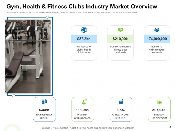 Strategies_To_Enter_Physical_Fitness_Club_Business_Ppt_PowerPoint_Presentation_Complete_Deck_With_Slides_Slide_6
