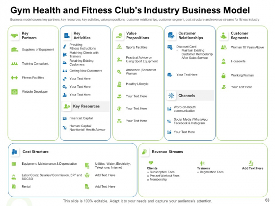 Strategies_To_Enter_Physical_Fitness_Club_Business_Ppt_PowerPoint_Presentation_Complete_Deck_With_Slides_Slide_63