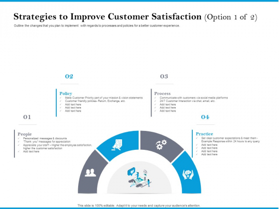 Strategies To Improve Customer Satisfaction Option Process Structure PDF