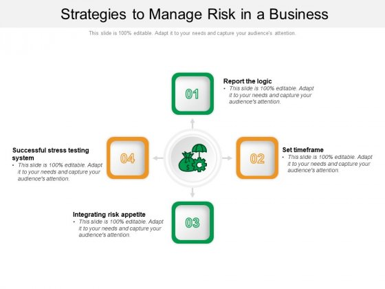 Strategies To Manage Risk In A Business Ppt PowerPoint Presentation Gallery Layout Ideas PDF