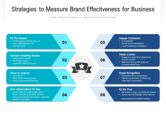 Strategies To Measure Brand Effectiveness For Business Ppt PowerPoint Presentation Professional Picture PDF
