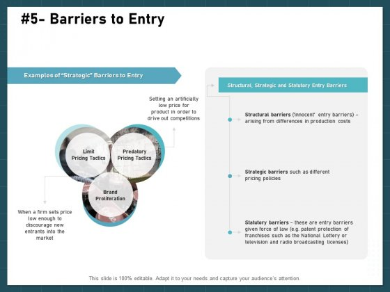 Strategies To Win Customers From Competitors Barriers To Entry Limit Formats PDF