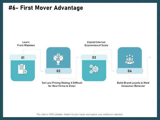 Strategies To Win Customers From Competitors First Mover Advantage Guidelines PDF