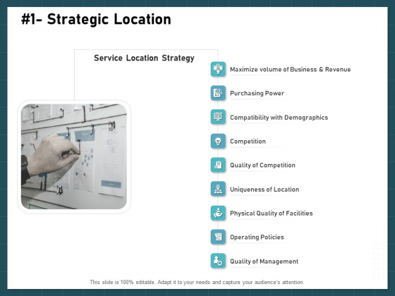 Strategies To Win Customers From Competitors Strategic Location Topics PDF