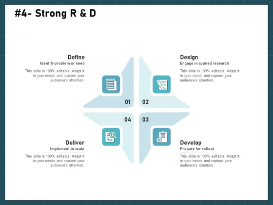 Strategies To Win Customers From Competitors Strong R And D Introduction PDF