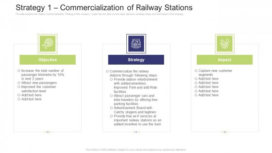 Strategy 1 Commercialization Of Railway Stations Pictures PDF