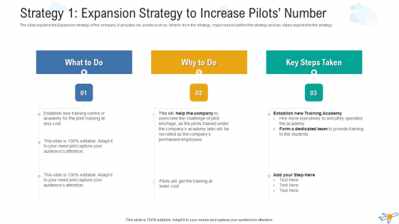 Strategy 1 Expansion Strategy To Increase Pilots Number Icons PDF