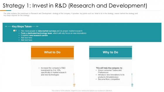 Strategy 1 Invest In R And D Research And Development Ppt Layouts Examples PDF