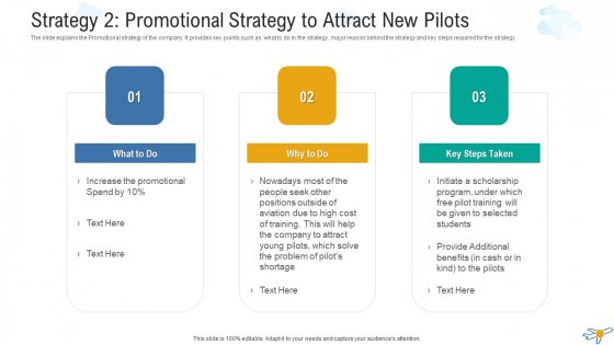 Strategy 2 Promotional Strategy To Attract New Pilots Template PDF