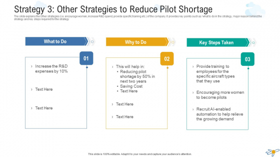 Strategy 3 Other Strategies To Reduce Pilot Shortage Diagrams PDF