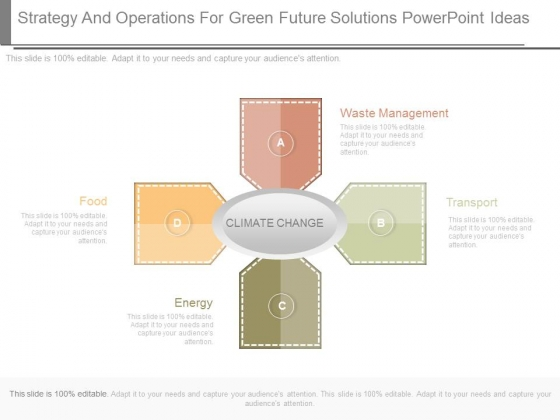 Strategy And Operations For Green Future Solutions Powerpoint Ideas