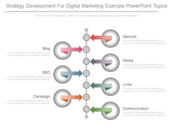 Strategy Development For Digital Marketing Example Powerpoint Topics