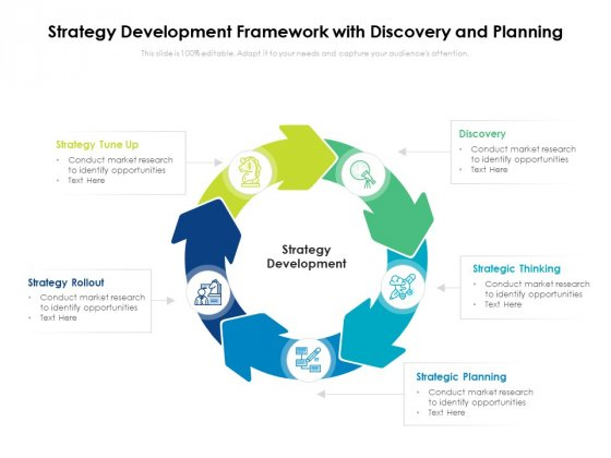 Strategy Development Framework With Discovery And Planning Ppt PowerPoint Presentation Gallery Designs PDF