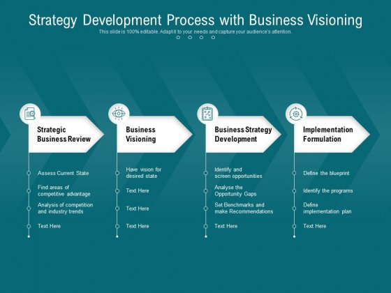 Strategy Development Process With Business Visioning Ppt PowerPoint Presentation Visual Aids Background Images