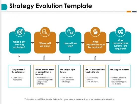 Strategy Evolution Planning Ppt PowerPoint Presentation Inspiration Templates