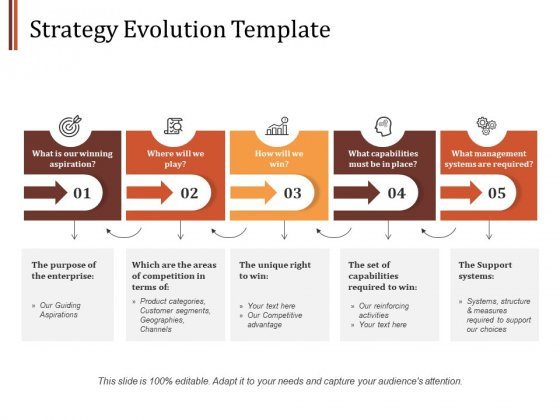 Strategy Evolution Planning Ppt PowerPoint Presentation Outline Layout