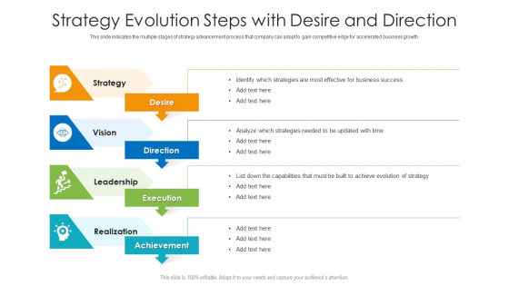 Strategy_Evolution_Steps_With_Desire_And_Direction_Ppt_Infographic_Template_Examples_PDF_Slide_1