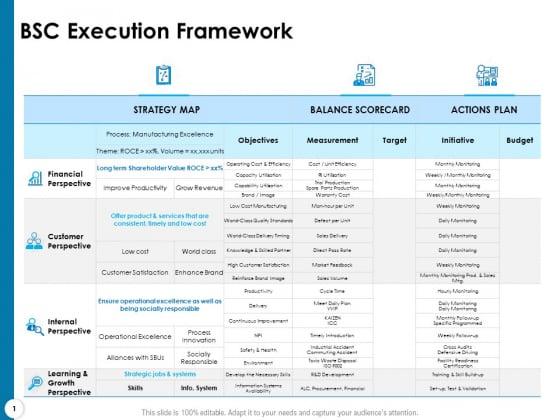 Strategy Execution Balanced Scorecard BSC Execution Framework Introduction PDF