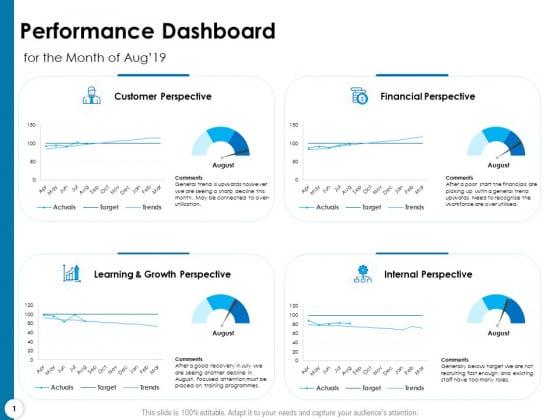 Strategy Execution Balanced Scorecard Performance Dashboard Elements PDF