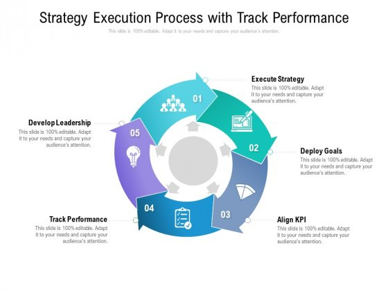 Strategy Execution Process With Track Performance Ppt PowerPoint Presentation File Slideshow