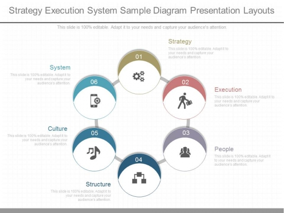 Strategy Execution System Sample Diagram Presentation Layouts