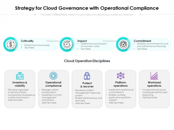 Strategy For Cloud Governance With Operational Compliance Ppt PowerPoint Presentation File Aids PDF