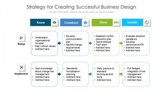 Strategy For Creating Successful Business Design Ppt PowerPoint Presentation File Brochure PDF