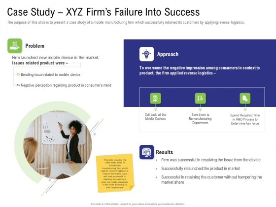 Strategy For Managing Ecommerce Returns Case Study XYZ Firms Failure Into Success Elements PDF