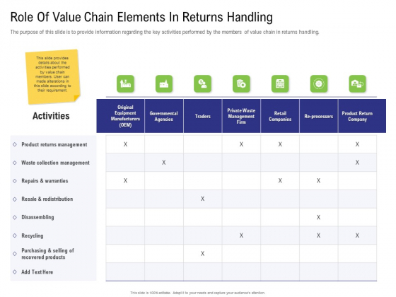 Strategy For Managing Ecommerce Returns Role Of Value Chain Elements In Returns Handling Introduction PDF
