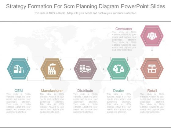 Strategy Formation For Scm Planning Diagram Powerpoint Slides