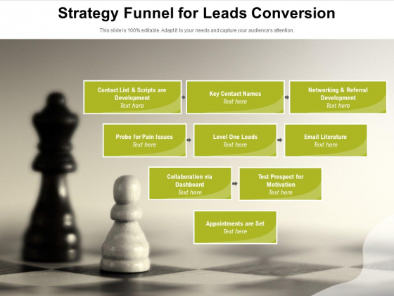 Strategy Funnel For Leads Conversion Ppt PowerPoint Presentation Gallery Design Ideas PDF